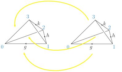 3Sphere