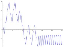 Figure3a